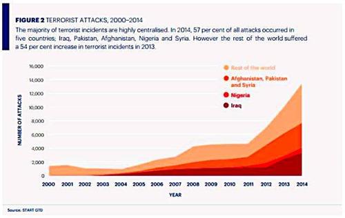terror-fatalities11