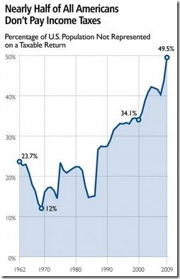 CDA-2012-index-dependence-govt-chart-1_732-552x1024