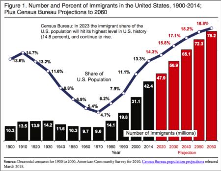 immigrationexp234