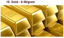 expensivegold