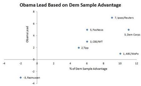 120915-obama-media-polls