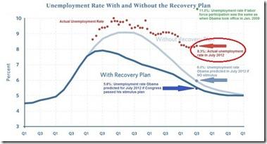 Stimulus-Chart-copy