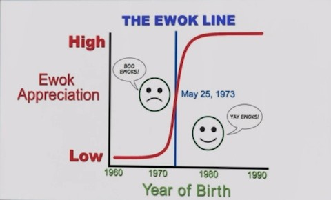 the-ewok-line
