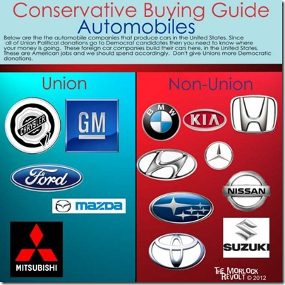121109-conservative-buying-guide-autos