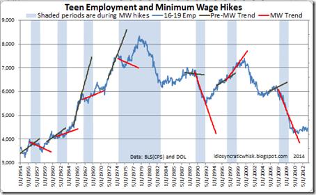 Teenemployment
