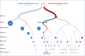 obama-versus-romney-graphic1