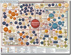 obamacare-complexity1