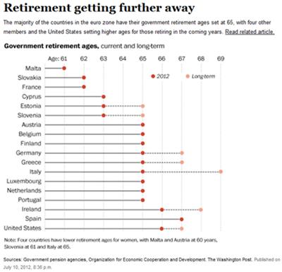 retirementimage4