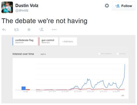 debatehavingnot