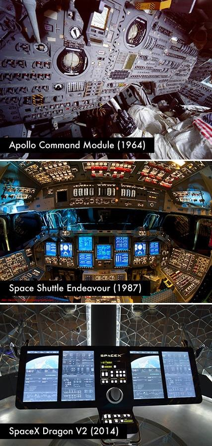 evolutionspacecraftcockpits