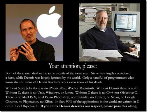 Denis Ritchies