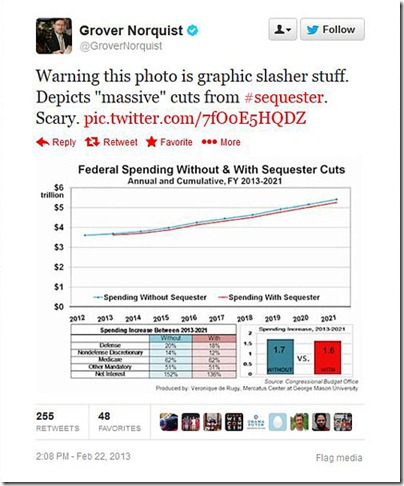 norquist_sequester_tweet_2-22-13-2