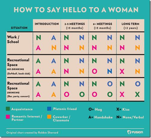 fusion_hello_to_women_chart