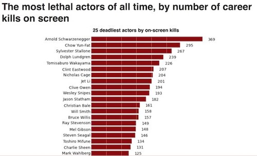 actlethal