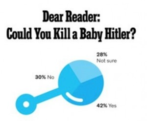 baby-hitler-dominates-the-internet-could-you-kill-baby-hitler-610x442