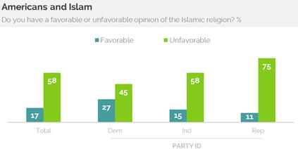 islamdisliked1