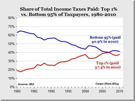 taxes00654