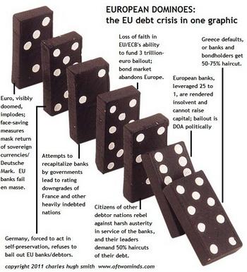 111023-european-dominoes-eu-debt-crisis.jpg