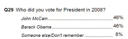 2008votequestionPPP.png