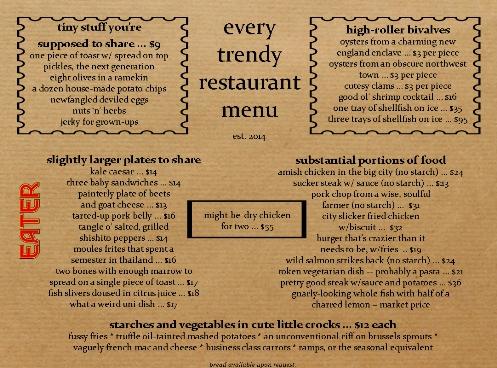 2014_trendy_restaurant_menu.jpg