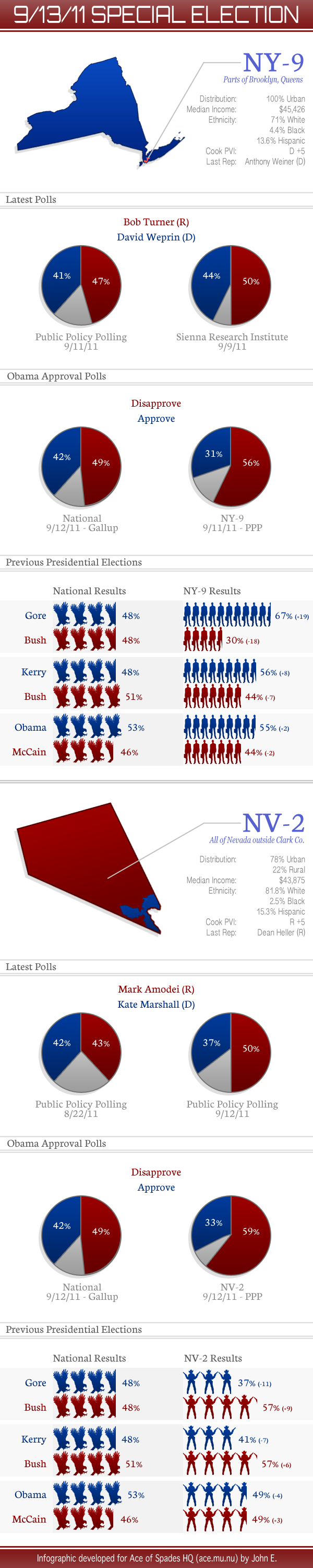9-13-11_Special-Election-Infographic (1).png