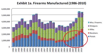 ATF_Gun_Manufacturing-thumb-615x322-108400_sm.png