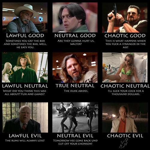 BigLebowski-morality.jpg
