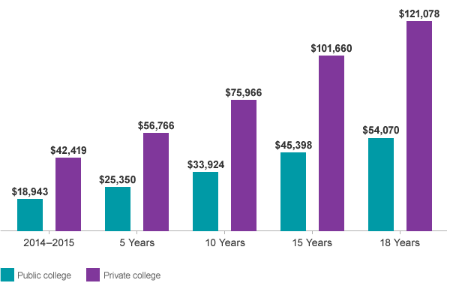 Chart_College_Tuition_003.png