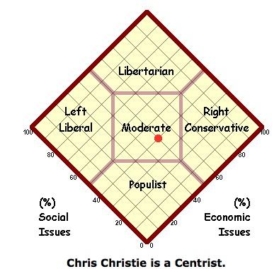 ChrisChristie.jpg