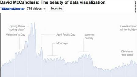 FBbreakup_chart.jpg