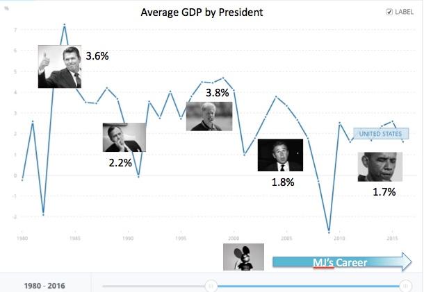 GDP3.jpeg