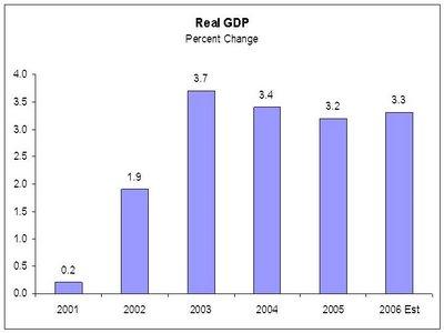 GDPchart.jpg