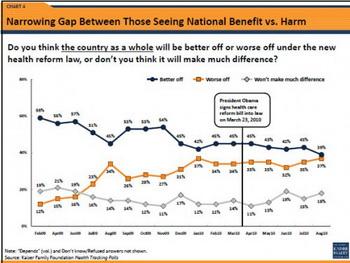 Health-Reform-chart-500x375.jpg