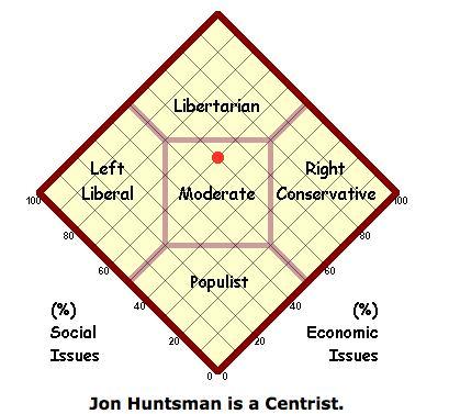 Huntsman.jpg