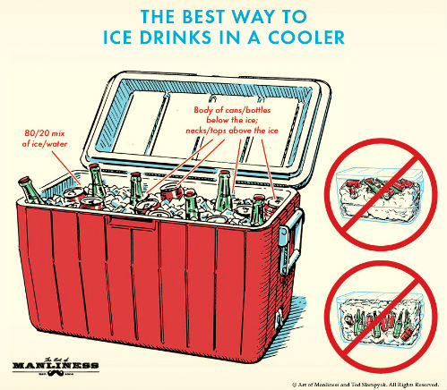 Ice-Drinks-in-Cooler-3.jpg