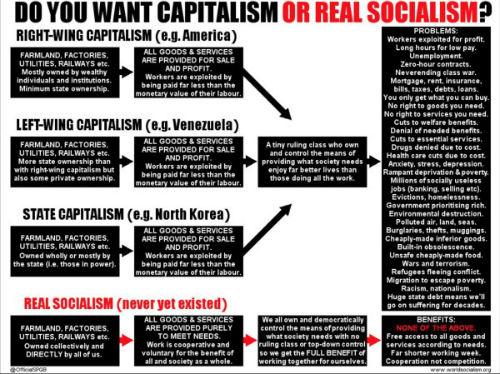 Real-Socialism.jpg
