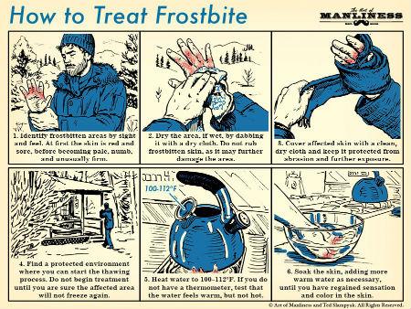 Treat-Frostbite-2.jpg