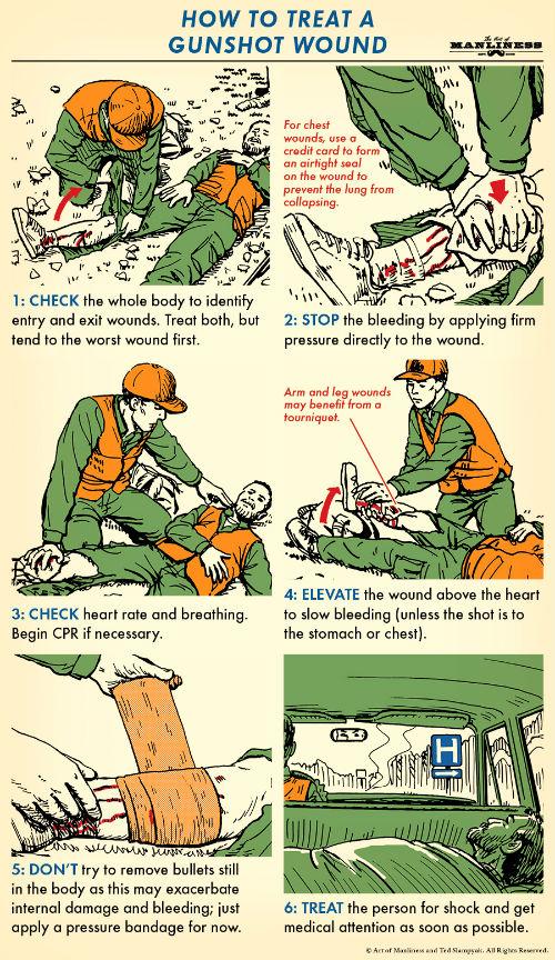 Treat-Gunshot-Wound-1.jpg