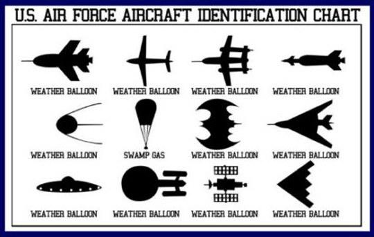 USAF_UFOs.jpg