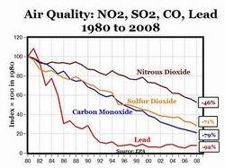 airquality_1980_sm.jpg