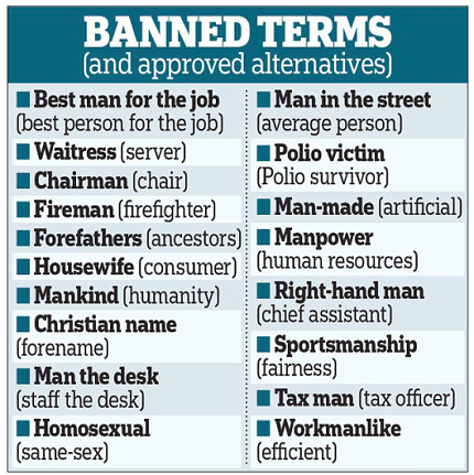 banned terms.png