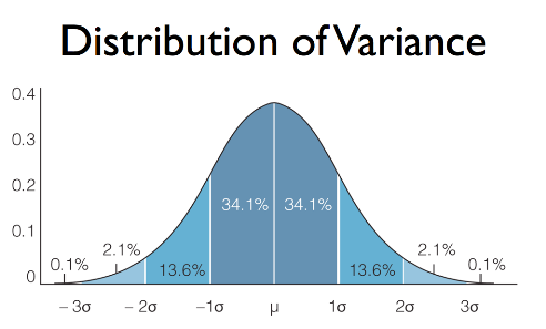 bell-curve-3.001.png