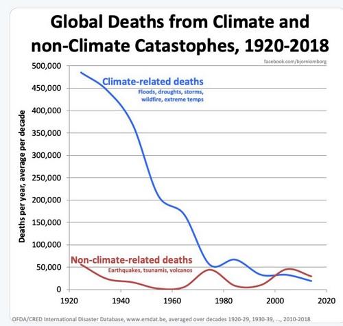 climate deaths.jpg