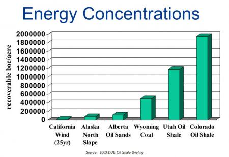 comparative-energy-concentrations.jpg