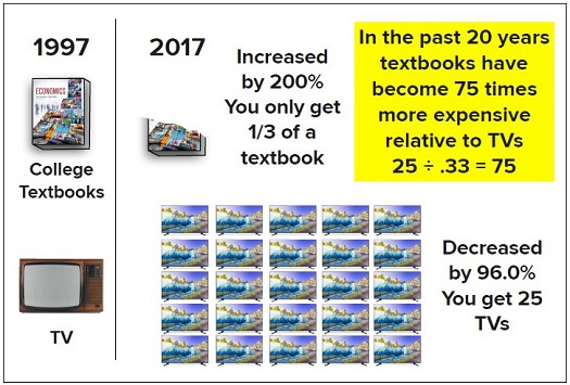 compare and contrast - textbooks and tv.jpg