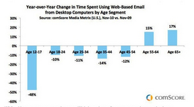 comscore_email.png