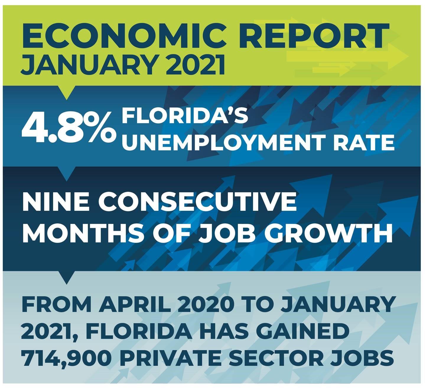 desantisunemployment.jpg