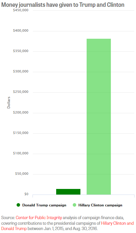 donation graph.png