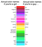 gender_color_names.png