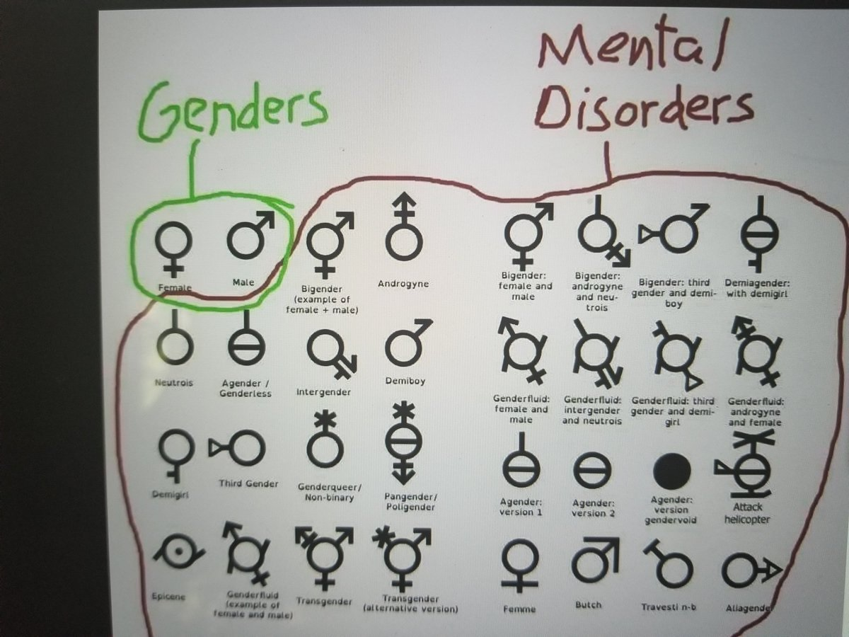 genders and mental disorders.jpg